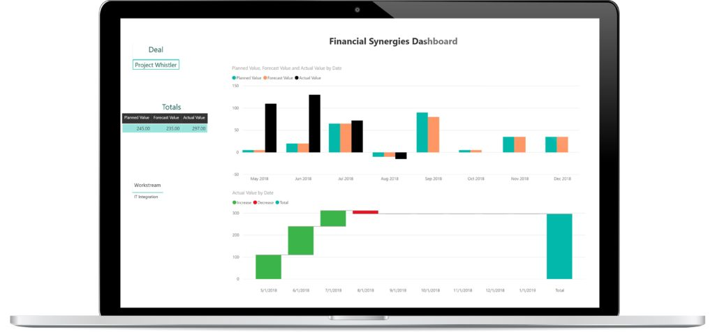 financial synergies dashboard